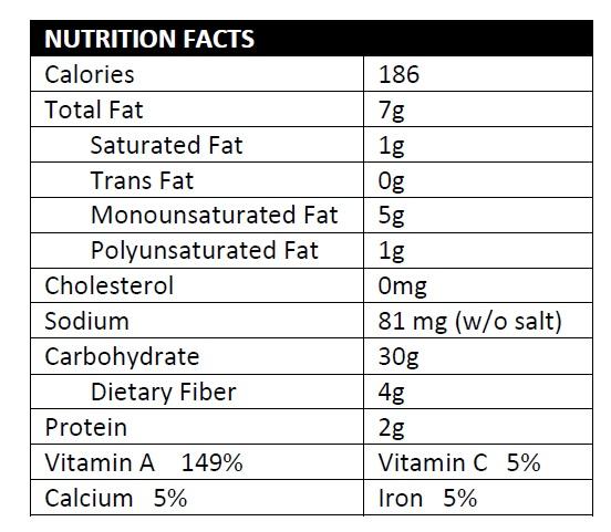 Calories In Sweet Potatoes