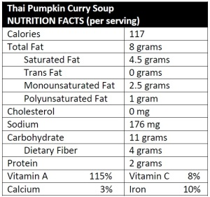 Thai Pumpkin Curry Soup Nutrition