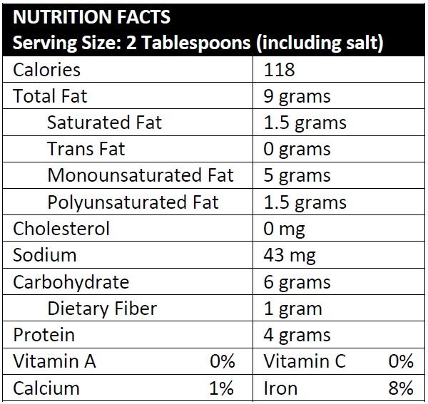 Cashew nut butter nutrition