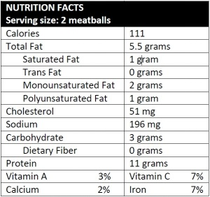 Turkey Meatballs Nutrition Facts