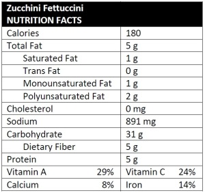 Zucchini Fettuccini Nutrition Facts