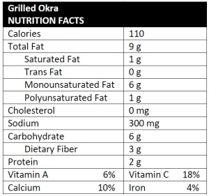 Grilled Okra Nutrition Facts